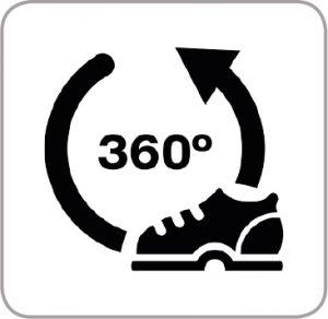 360-degree-turning-1-300x292.jpg